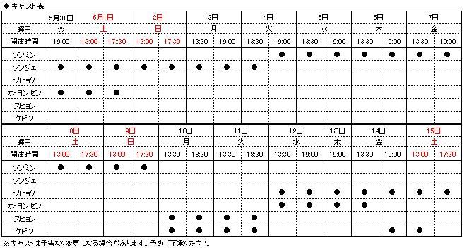 キャスト表